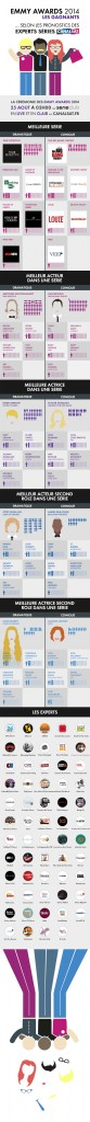 infographie_emmy_awards_master_02_WEB